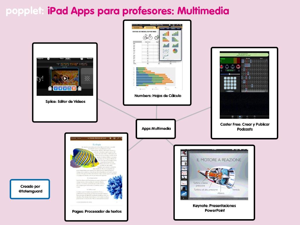 https://i1.wp.com/www.totemguard.com/aulatotem/images/iPad%20Apps%20para%20profesores%20multimedia.jpg
