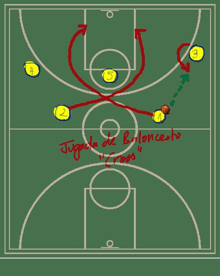 noteshelf jugada baloncesto ipad