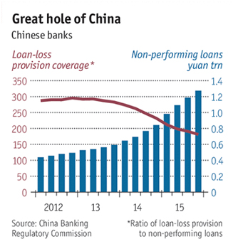 great-hole-of-china