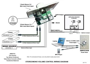 OWI AMPBT2SIC52SVC Drop Ceiling Speaker | Touchboards