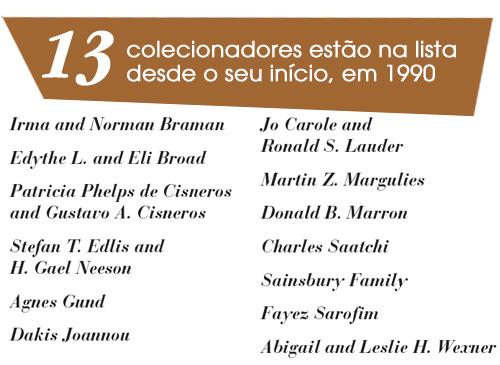Colecionadores que estão na lista desde 1990