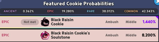 Cookie Run: Kingdom - Гайд по Новой Печеньке Black Raisin