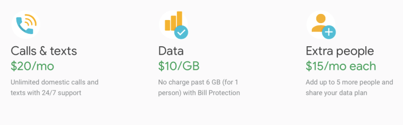 Project Fi Pricing