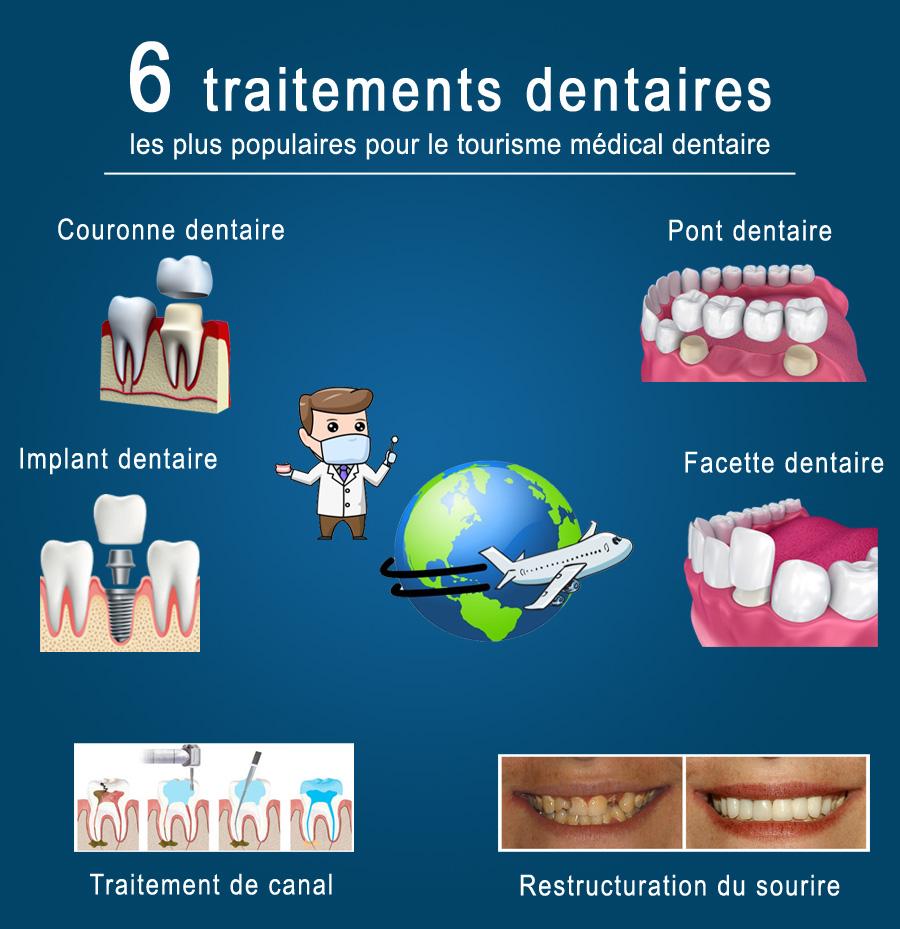 6-traitements-dentaires