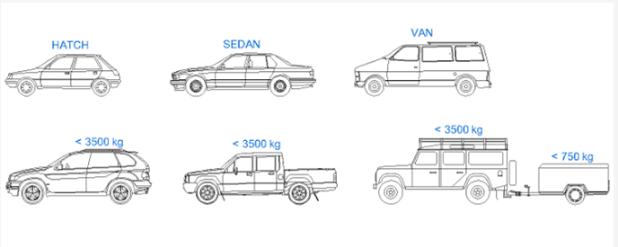 SA Driving Licence Code B(a) - Light Motor Vehicles