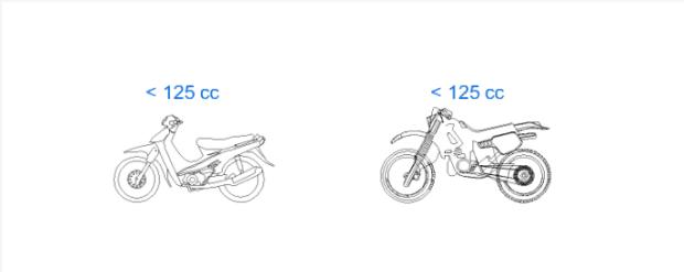 SA Driving Licence Code A1 – Motorcycles <125cc