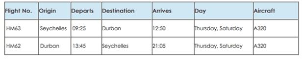 Air-Seychelles-Durban-Flight-Schedule