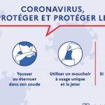 TOUROPARC EST FERMÉ - COVID-19
