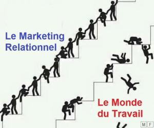 Lemarketing relationnel