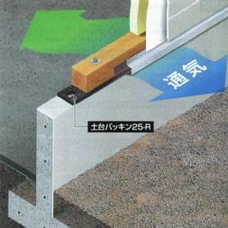 床下防湿対策