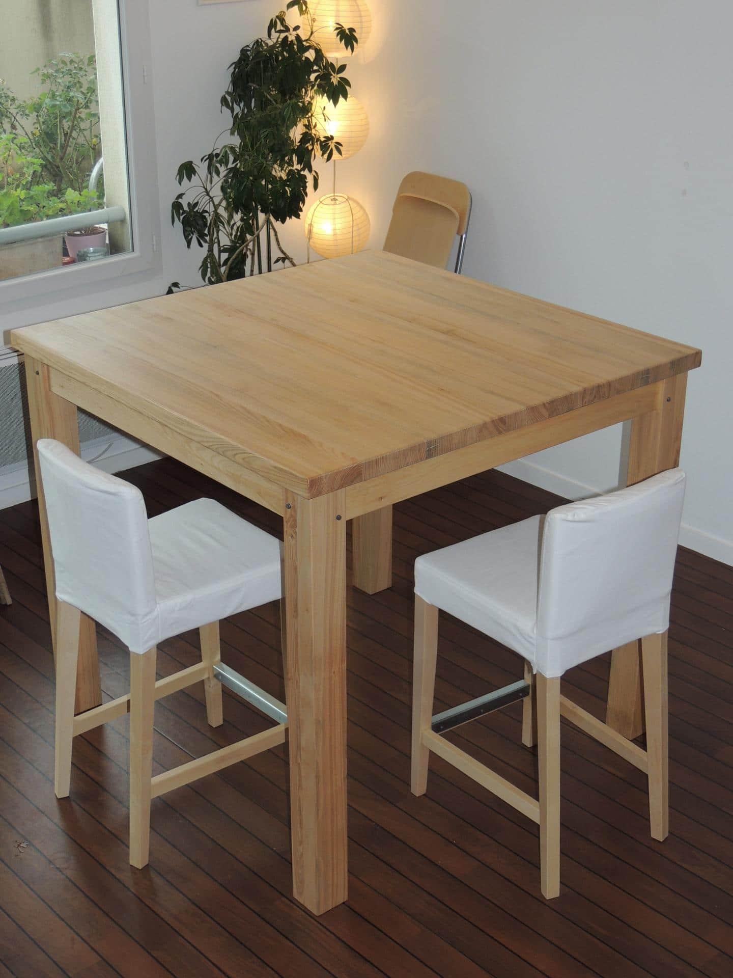 table rectangulaire petite cuisine