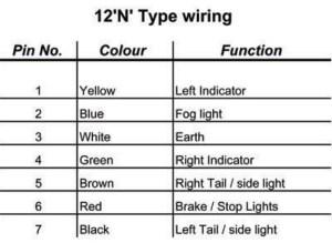 Wiring diagrams for 7 pin 12N 'N' type trailer lights caravan towbar tow bar plugs sockets