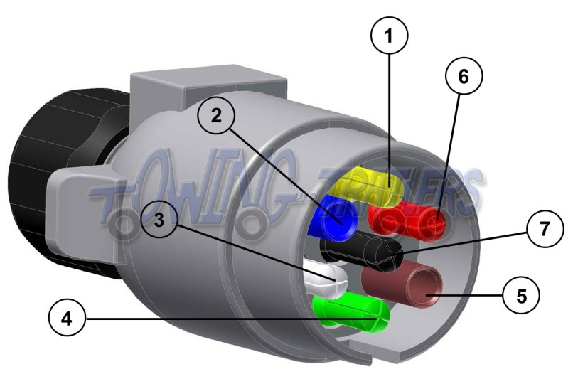 Wiring diagram trailer lights 7 pin south africa lightneasy trailer socket wiring diagram south africa solutions asfbconference2016 Gallery