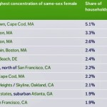 What are the Gayest Neighborhoods in America?