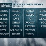 The Weather Channel Now Naming Winter Storms for 2012/2013, and Here's the List
