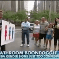 FOX News Host Tries to Shock Public with All-Gender Restrooms, Fails: VIDEO