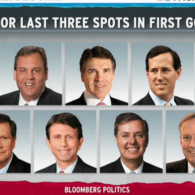 2016 GOP Long-Shots Fighting to Ensure Their Anti-gay Bigotry Makes It Onto the First Primary Debate: VIDEO