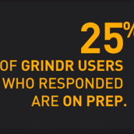 25 Percent of Grindr Users Are on PrEP According to Survey – VIDEO