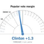 hillary clinton popular vote