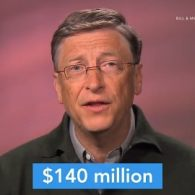 Bill & Melinda Gates Foundation Commits $140 Million to Develop PrEP Implant: VIDEO