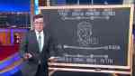 Colbert diagram