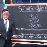 Colbert diagram