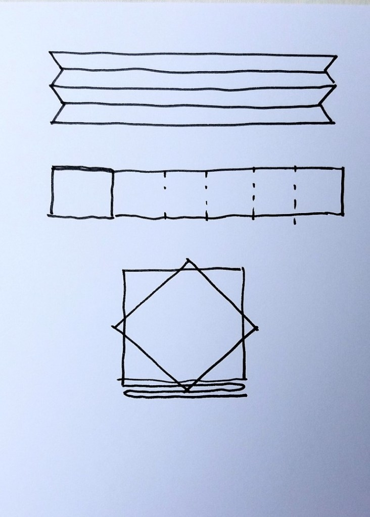 diagram of itajime folding 4