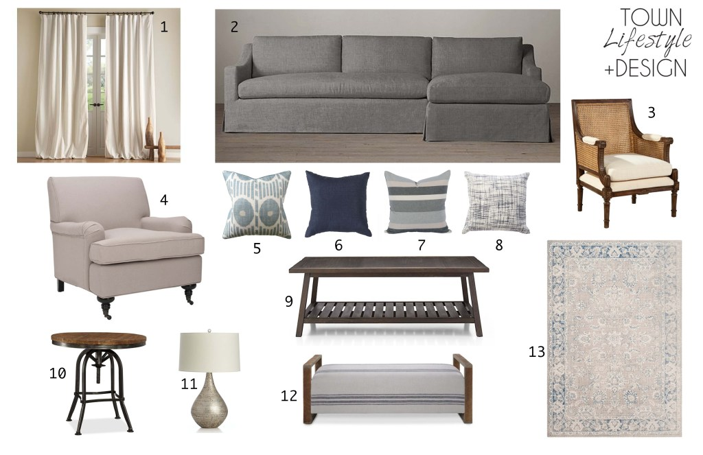#projectsoutherncharm Product Guide || Town Lifestyle + Design