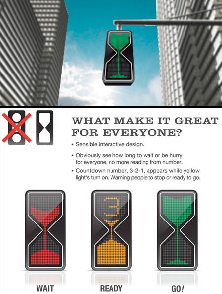 Hourglass Traffic Light
