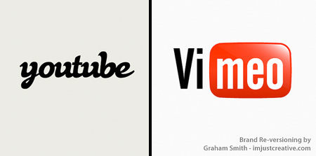 YouTube and Vimeo