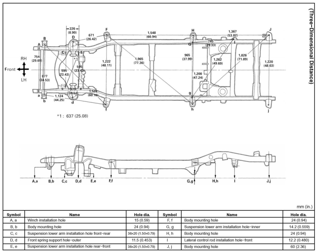 2003 Ford Ranger Frame Replacement Rear Chassis Wiring Diagram 2000 F250 Explained Diagrams Rh Sbsun Co Specs