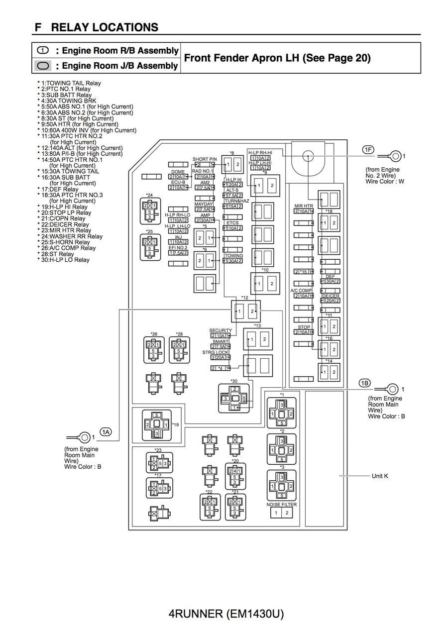 2000 Toyotum 4runner Fuse Panel Diagram