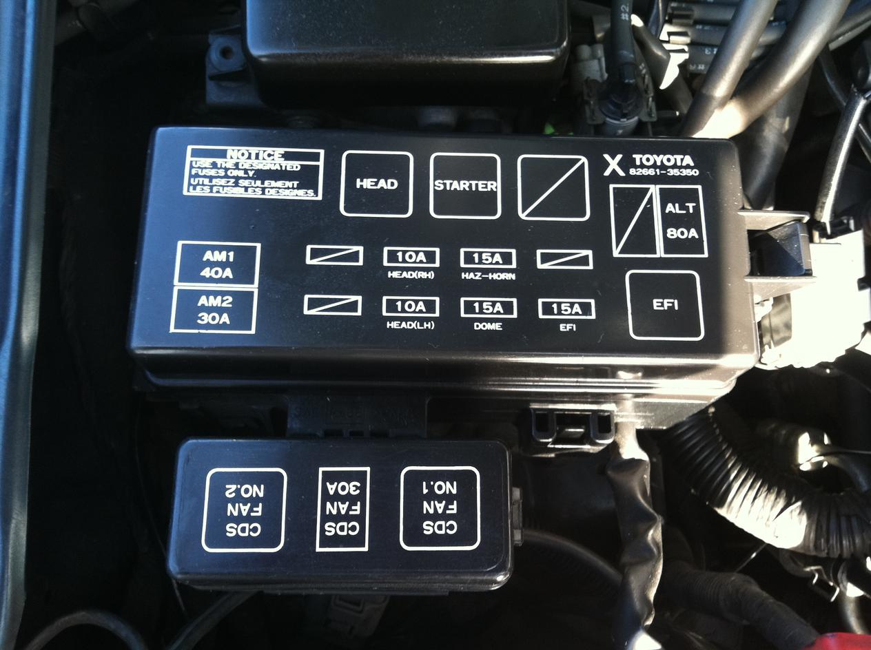1995 Toyota Pickup Fuse Box Location