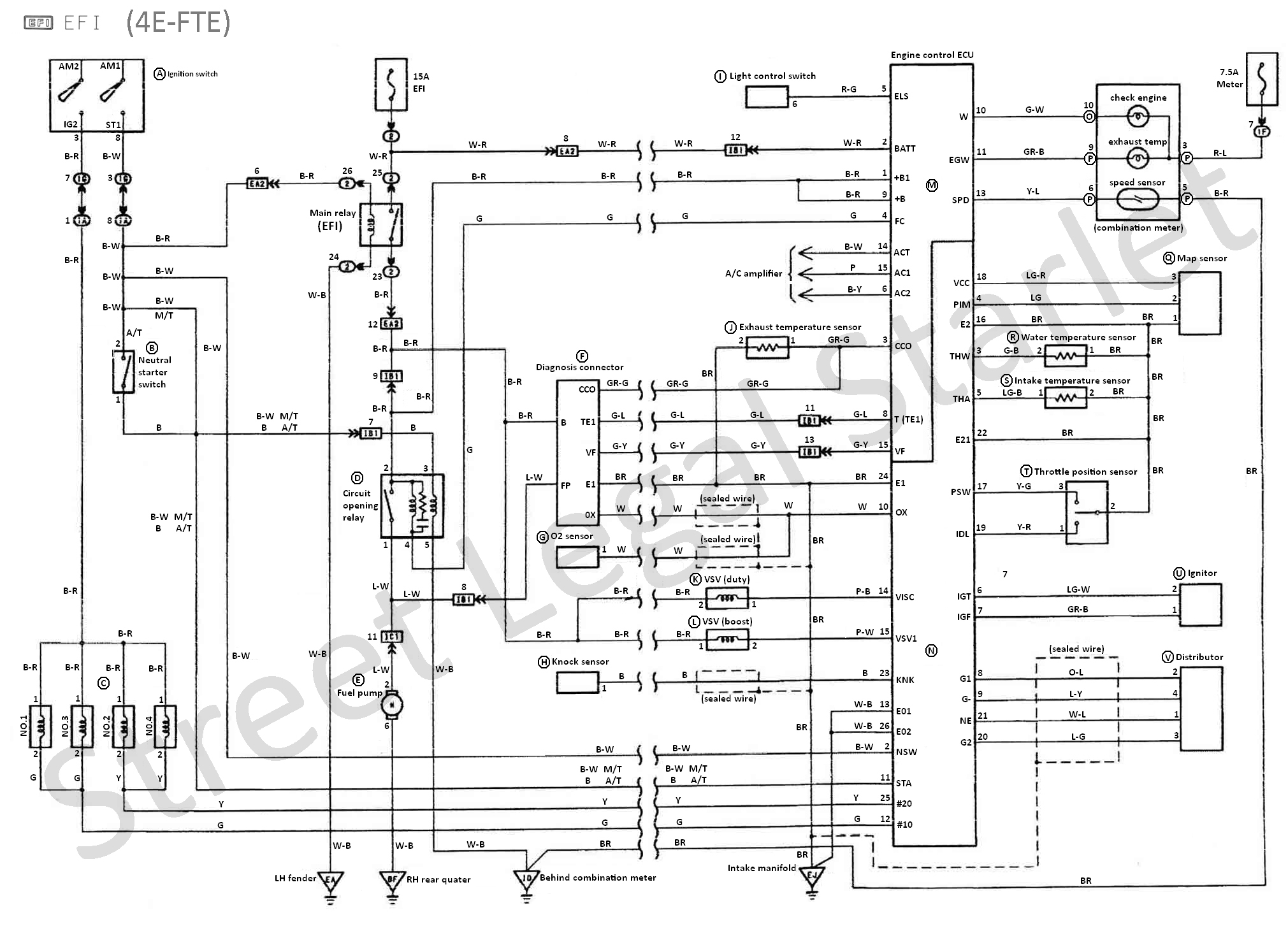 Wiring Diagram Toyota New Vios