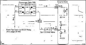 Circuit Description  Toyota Hilux 1KZ TE Repair  Toyota