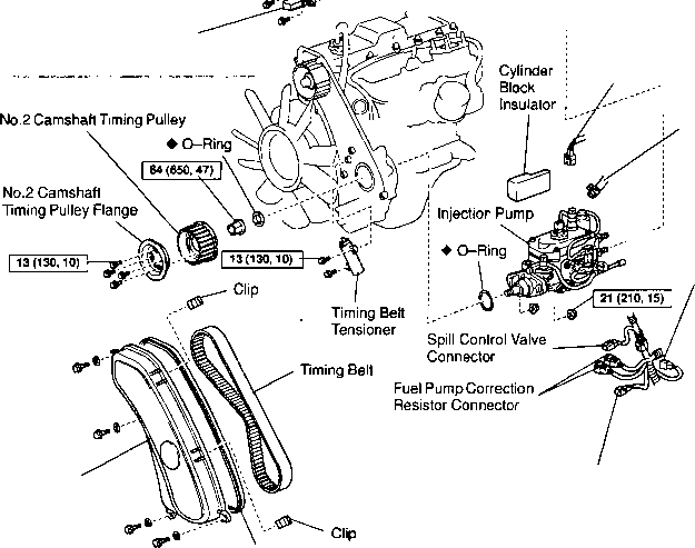 Toyota 1kz Engine Wiring Diagram