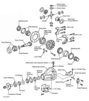 Honda Cr V 2017 Engine Diagram  ImageResizerToolCom