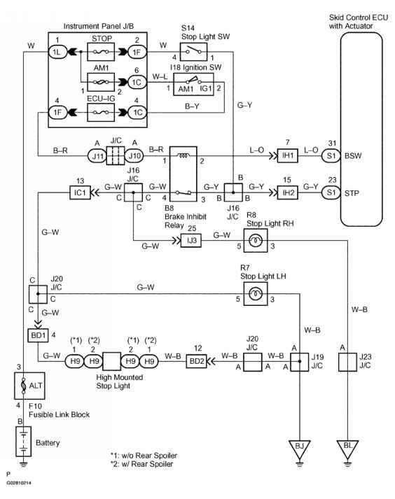 toyota carina 2 wiring diagram  basic guide wiring diagram •