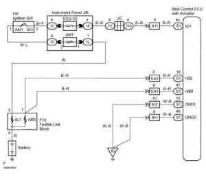 NOTE There is a case that Toyota handheld tester cannot be used when ECU is abnormal  Toyota