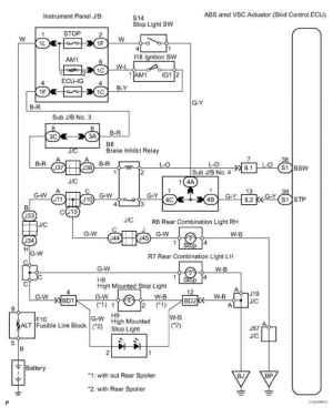 Dtc Chart  Toyota Sequoia 2006 Repair  Toyota Service Blog