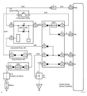 Dtc B Roll Over Cut Off Indicator Malfunction Description