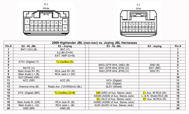 Toyota Hilux Stereo Wiring Diagram 2008 Wiring Diagram – Toyota Radio Wiring Diagram