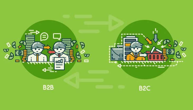 e-Ticaret'te B2B ve B2C Uygulamaları ? Nedir ve Nasıl Kullanılır ?