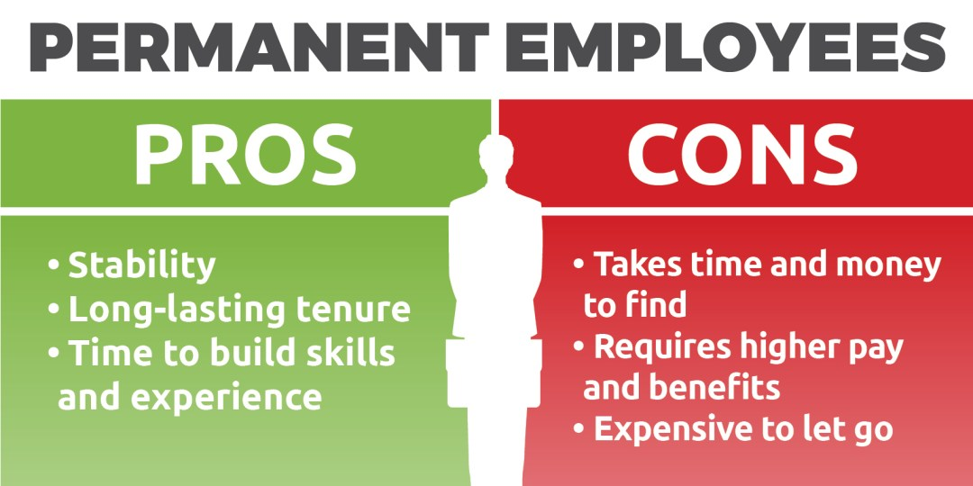 Infographic about the pros and cons of hiring permanent employees.