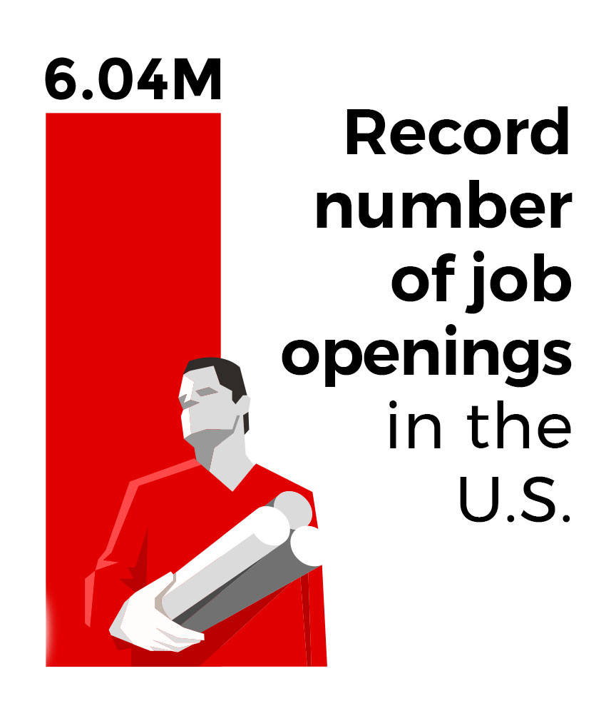 Infographic detailing the number of job openings in the U.S.