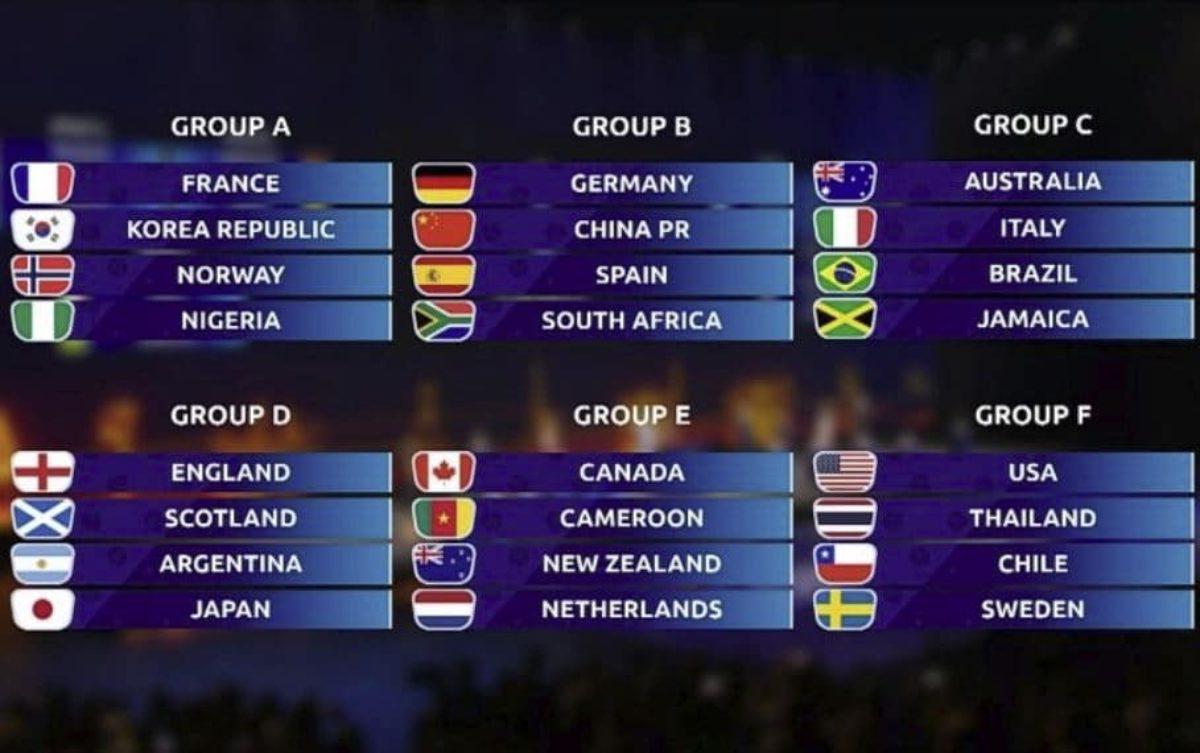 Mondiale Femminile 2019 Gironi Squadre Gruppi