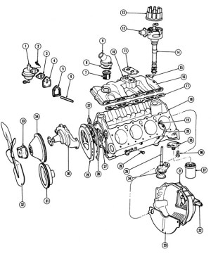 Chevy V 8 Engine Exploded View Diagram  Wiring Diagram