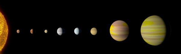 Evo kako izgleda sustav Kepler-90
