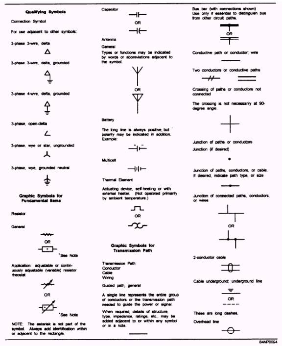 Wiring Diagram Symbols And Their Meanings Diy Enthusiasts Wiring
