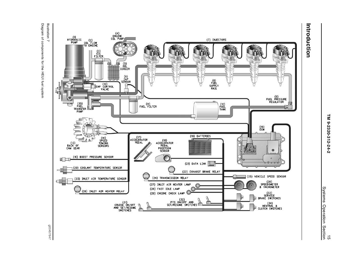Navistar International Dt466 Wiring Diagram